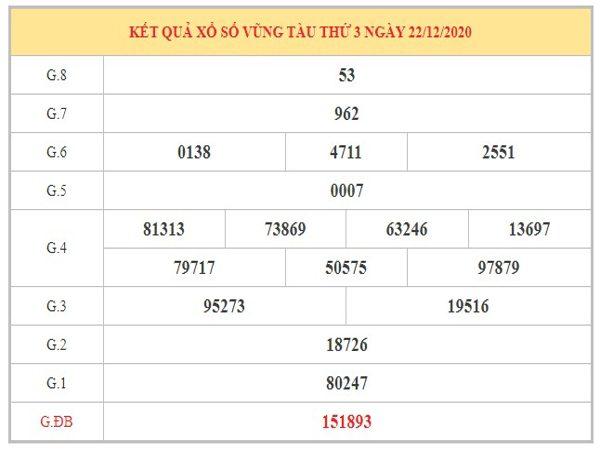 Soi cầu XSVT ngày 29/12/2020 dựa trên kết quả kì trước