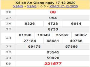 Soi cầu XSAG 24/12/2020, chốt số dự đoán xs An Giang