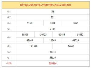 Soi cầu XSTV ngày 15/1/2021 dựa trên kết quả kì trước
