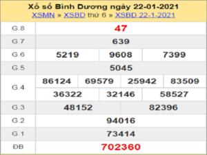 Soi cầu XSBD 29/1/2021