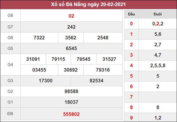 Soi cầu KQXS Đà Nẵng 24/2/2021 thứ 4 xác suất lô về cao nhất