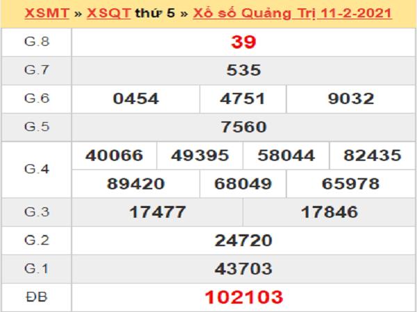 Soi cầu XSQT 18/2/2021