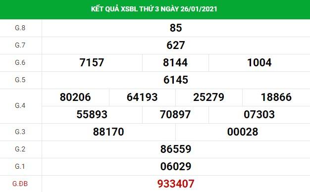 Soi cầu XS Bạc Liêu chính xác thứ 3 ngày 02/02/2021
