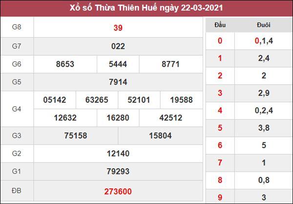 Soi cầu XSTTH 29/3/2021 chốt lô VIP Huế siêu chuẩn