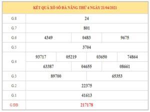 Soi cầu XSDN ngày 24/4/2021 dựa trên kết quả kì trước