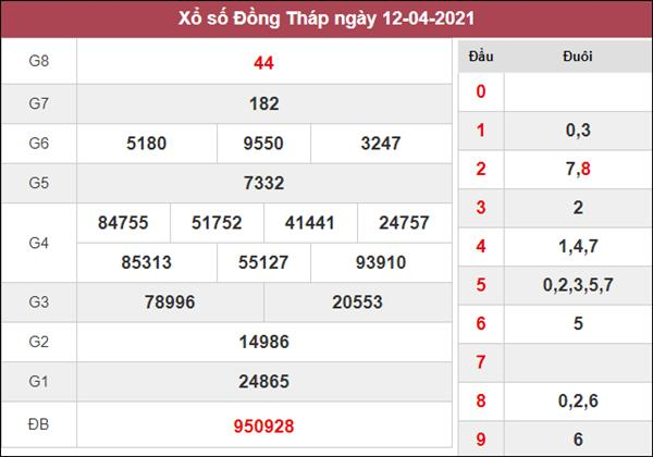 Soi cầu XSDT 19/4/2021 chốt bạch thủ lô Đồng Tháp thứ 2