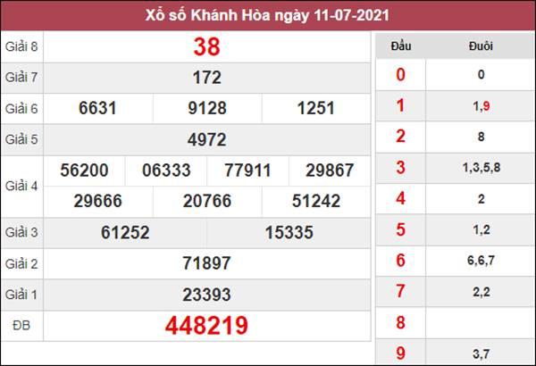 Soi cầu XSKH 14/7/2021 xin số đề Khánh Hòa siêu chuẩn