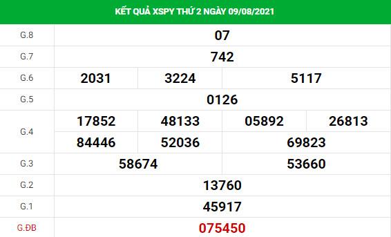 Soi cầu XS Phú Yên chính xác thứ 2 ngày 16/08/2021