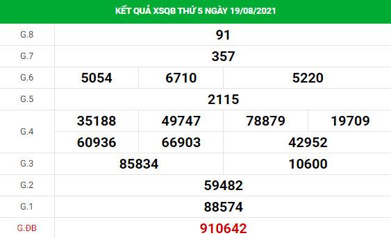 Soi cầu XS Quảng Bình chính xác thứ 5 ngày 26/08/2021