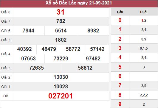 Soi cầu XSDLK ngày 28/9/2021 dựa trên kết quả kì trước