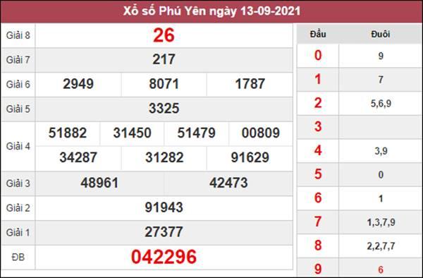 Soi cầu KQXS Phú Yên 20/9/2021 chốt cặp lô về nhiều thứ 2