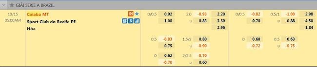 Tỷ lệ kèo giữa Cuiaba vs Sport Recife